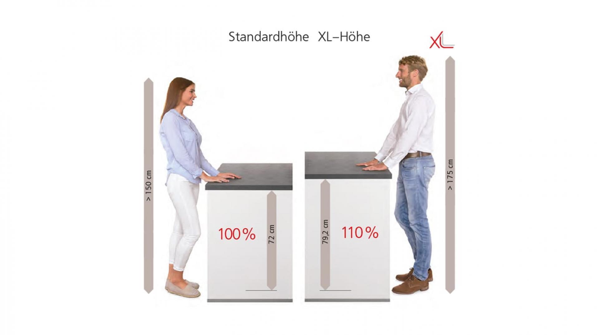Häufig Möbel & Küchen Wannenwetsch - Küchen ET57